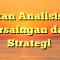 Cara Melakukan Analisis SWOT Untuk Memetakan Persaingan dan Menentukan Strategi
