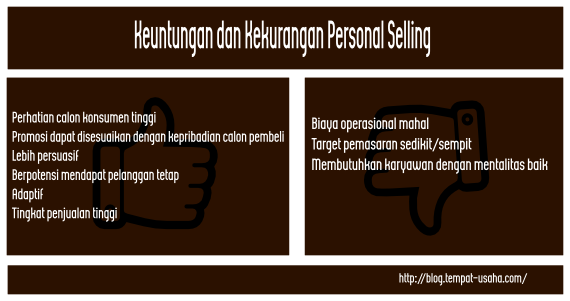 promosi usaha personal selling